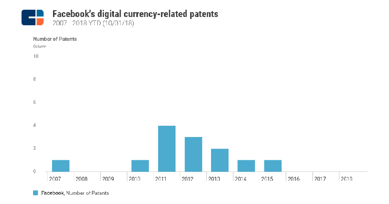 Patent Trends2